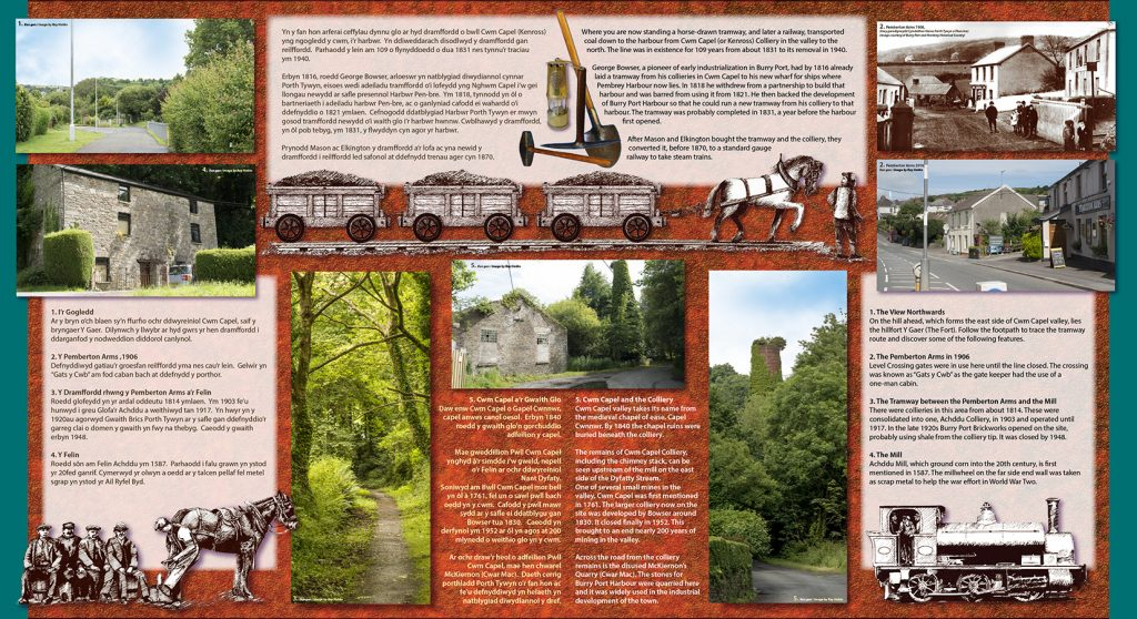 The Tramway Interpretation board